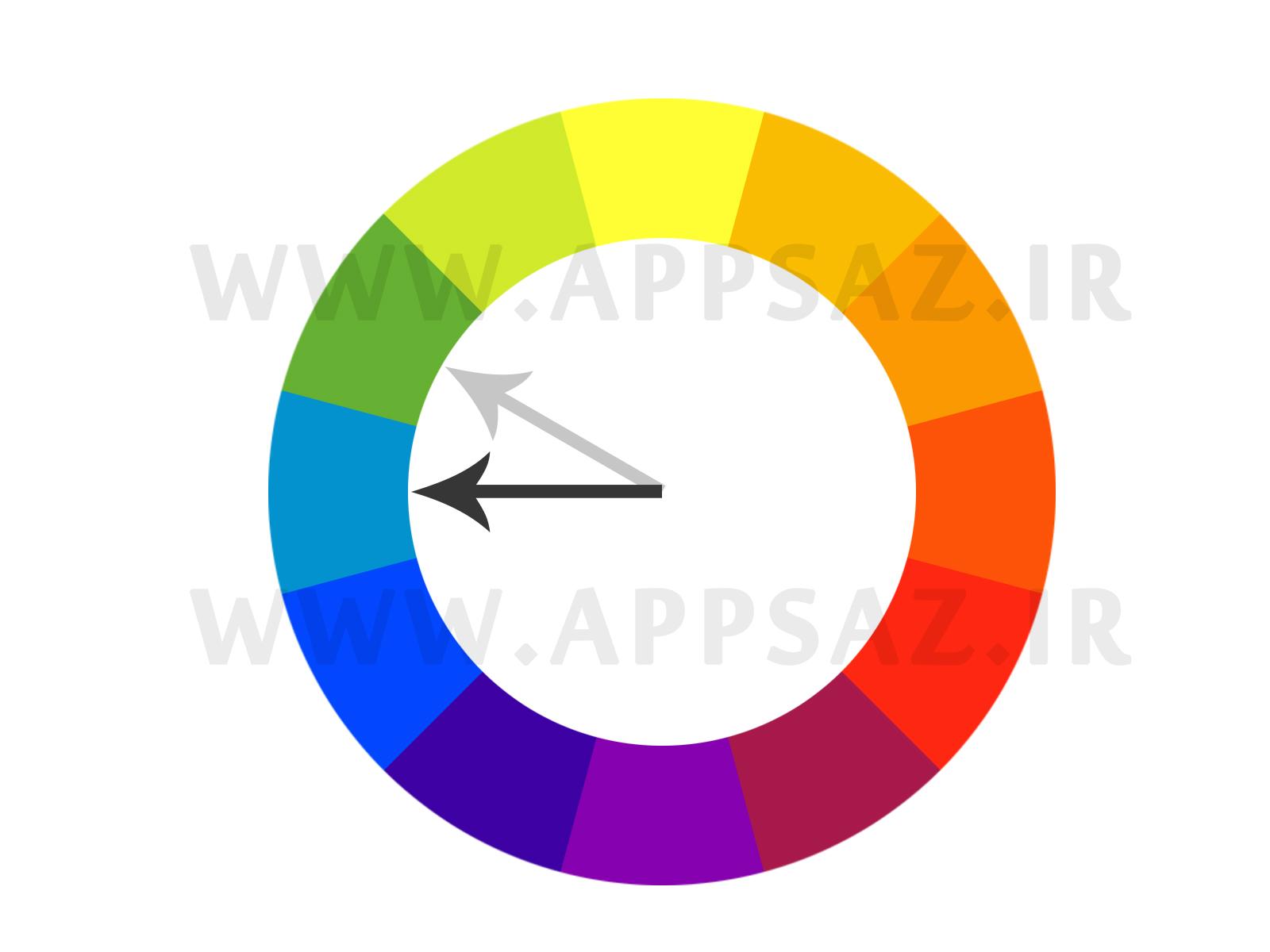 طرح های تک رنگ - چرخه رنگ
