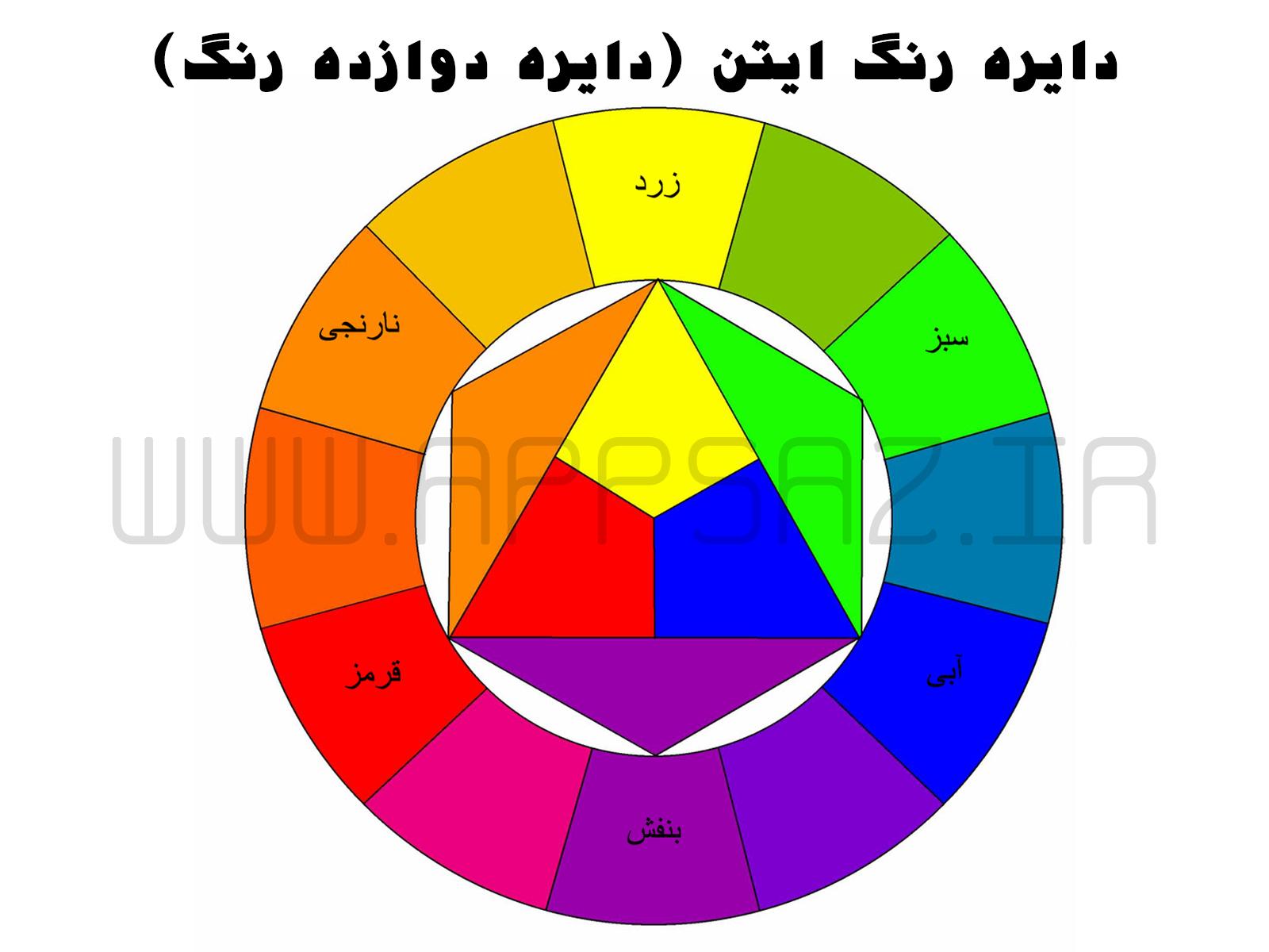 رنگ ها در اپلیکیشن های موبایل -دایره رنگ ایتن