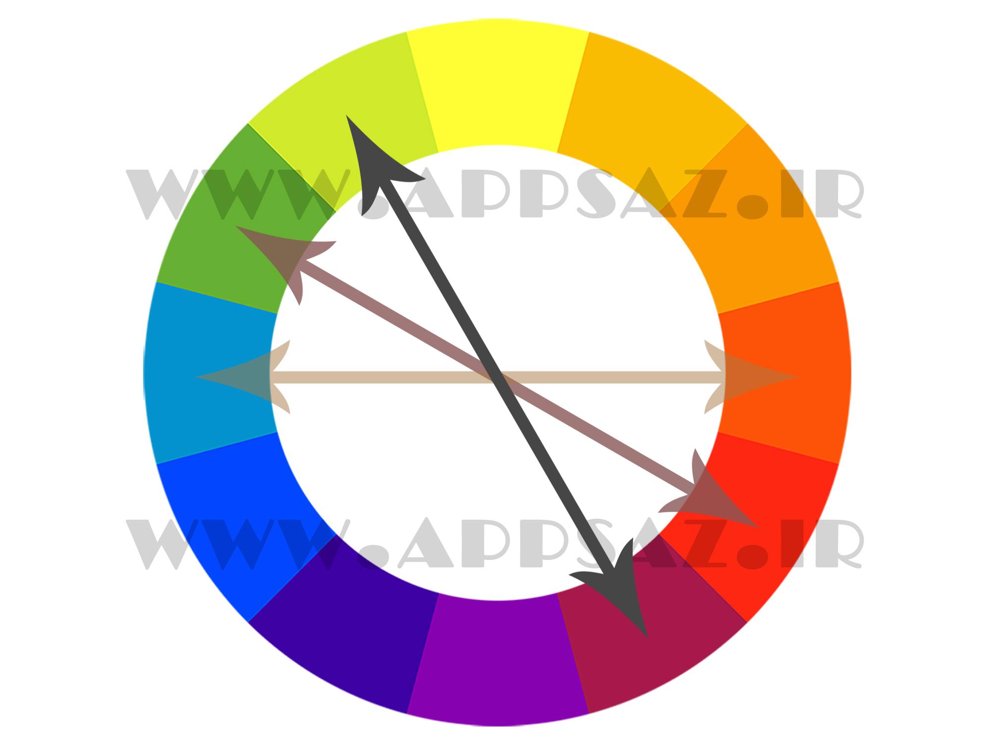 complementery colors - رنگ های مکمل