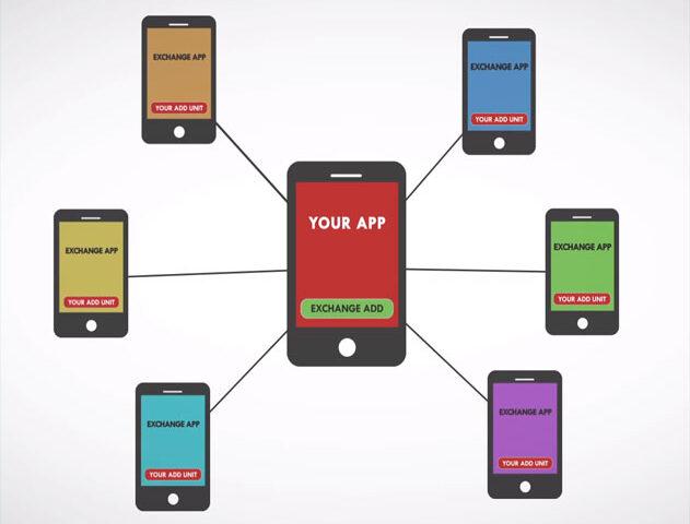 تاکتیک های بازاریابی اپلیکیشن