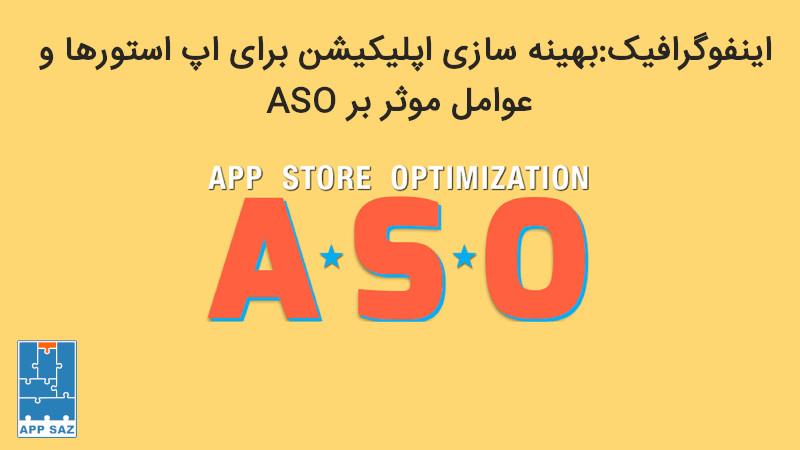بهینه سازی اپلیکیشن برای اپ استور و ASO