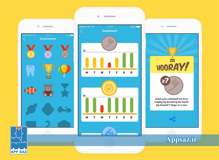 ساخت اپلیکیشن برای بچه ها