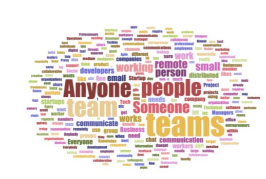 نحوه ایجاد یک انجمن-Slack