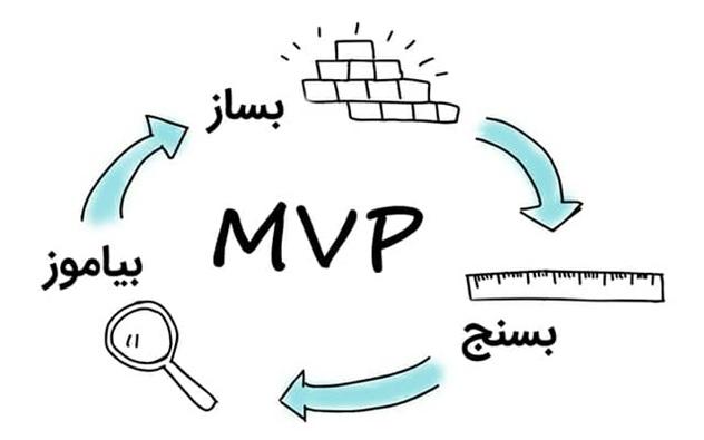 مراحل ساخت mvp
